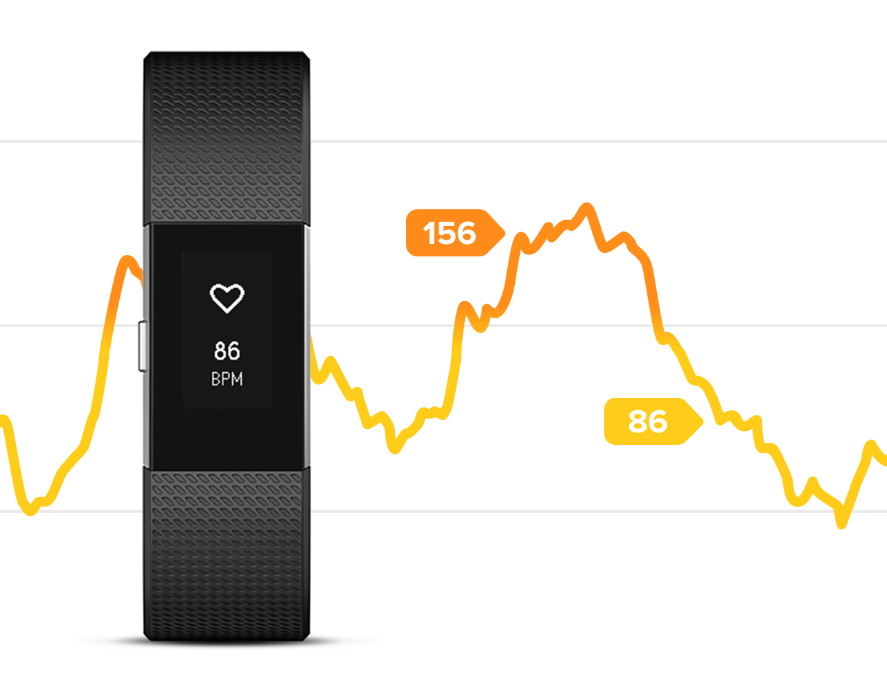 101 Guide For Fitbit Charge 2 Flat Battery Indicator Tracks Your Heart Rate All Day And During Exercise